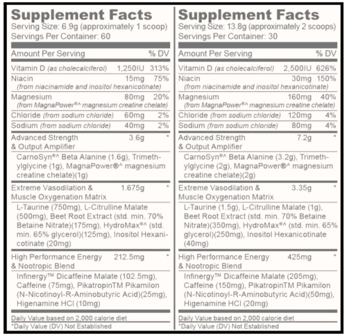 HD Labs Calibrate Performance Supplement Facts